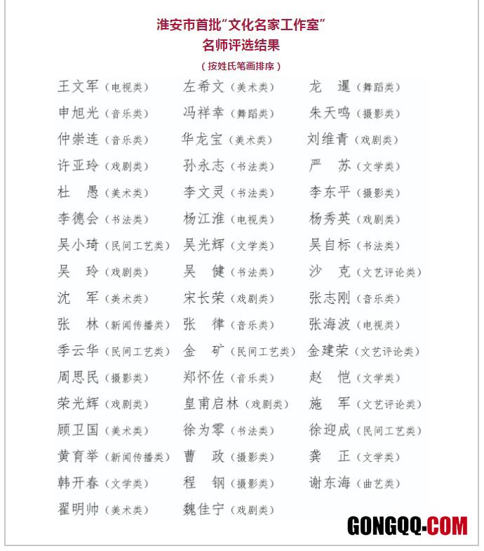 """喜报:龚氏网副总编辑龚正入选淮安市首批""""文化名家工作室""""名师"""